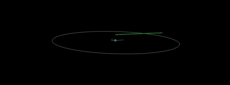Dos asteroides, recientemente descubiertos, hacen su sobrevuelo a la Tierra en el mismo día