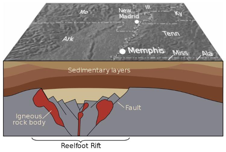 Continúa la actividad sísmica en la Zona de la Línea de Falla de Nueva Madrid (Estados Unidos)