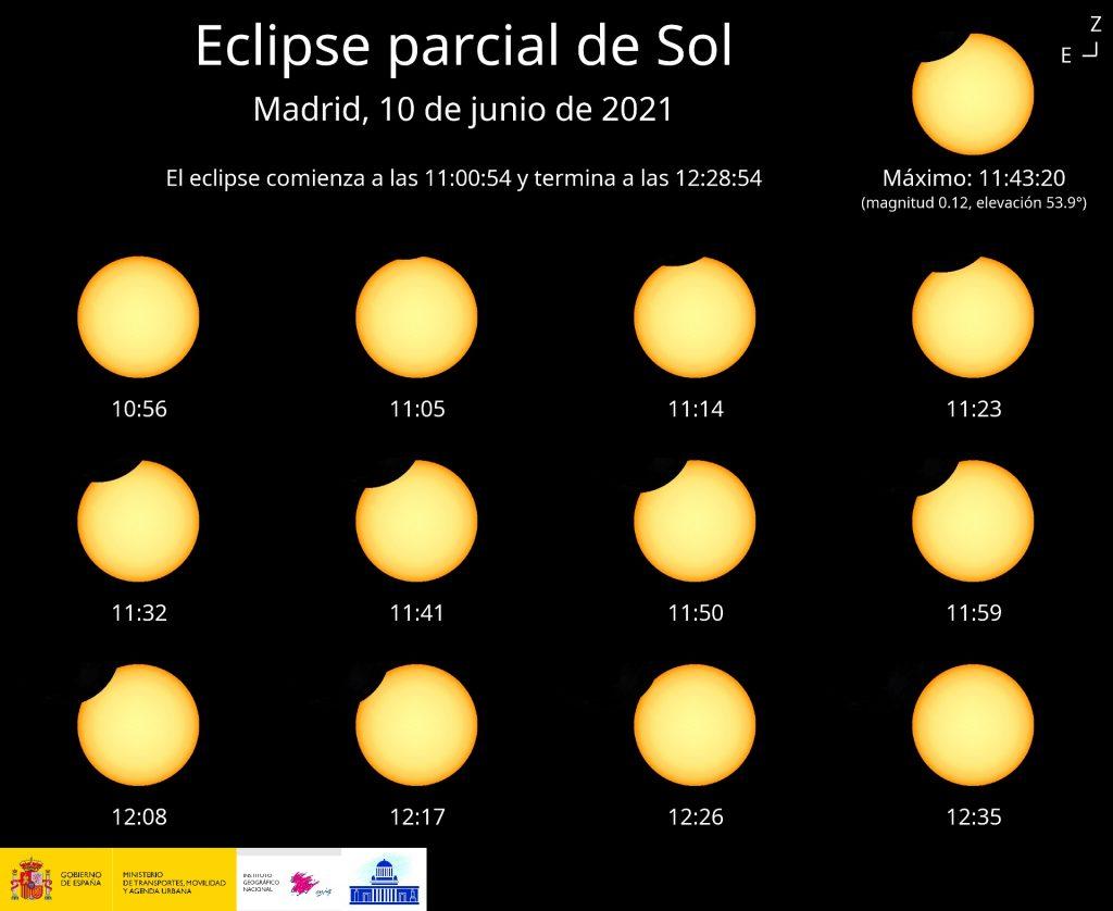 Prepárate para un eclipse de Sol (Anillo de Fuego)